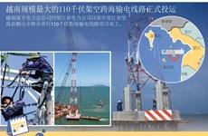 越南规模最大的110千伏架空跨海输电线路正式投运