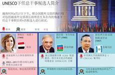 UNESCO下任总干事候选人简介