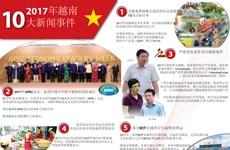 图表新闻:2017年越南十大新闻事件