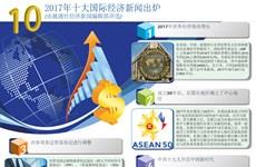 图表新闻:2017年十大国际经济新闻出炉