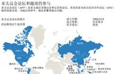 图表新闻:亚太议会论坛和越南的参与