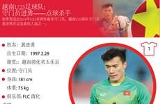 图表新闻:越南U23足球队:  守门员进勇——点球杀手