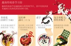 图表新闻: 越南传统春节习俗