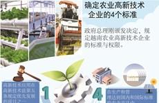 图表新闻:确定农业高新技术企业的4个标准