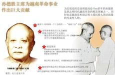 图表新闻:孙德胜主席为越南革命事业 作出巨大贡献