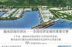 图表新闻:越南沿海经济区——全国经济发展的重要引擎