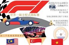 图表新闻:越南将于2020年举办F1国际赛车锦标赛