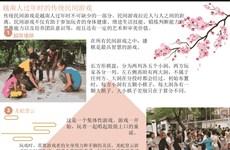 图表新闻:越南人过年时的传统民间游戏