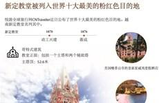 图表新闻:新定教堂被列入世界十大最美的粉红色目的地