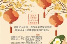 图表新闻:顺化人过春节时必不可少的美味菜肴