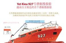 图表新闻:越南首次自主制造的潜艇搜救船成功下水