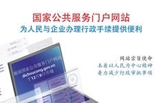 图表新闻:越南国家公共服务门户网站  为人民与企业办理行政手续提供便利