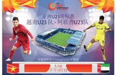 图表新闻:越南足球队将对阵亚洲U23锦标赛
