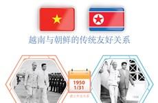 图表新闻:越南与朝鲜传统友好关系的里程碑