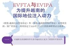 图表新闻:EVFTA与EVIPA获批为提升越南的 国际地位注入动力