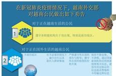 图表新闻:在新冠肺炎疫情情况下越南外交部向越南公民做出劝告
