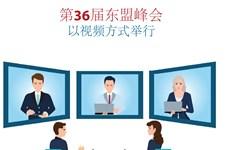 图表新闻:第36届东盟峰会以视频方式举行