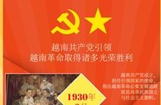 图表新闻:越南共产党引领越南革命取得诸多光荣胜利