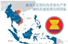 图表新闻:越南是东盟地区劳动生产率保持高速度增长的国家