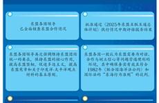 图表新闻:第37届东盟峰会及相关会议圆满落幕