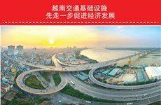 图表新闻:越南加大对交通基础设施的投资力度  推进经济发展