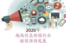 图表新闻:2020年越南信息传媒行业继续强劲发展