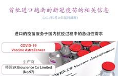 图表新闻:首批20多万剂新冠疫苗即将抵达越南