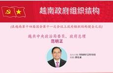 图表新闻:越南政府组织结构