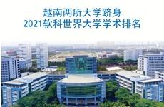 图表新闻:越南两所大学跻身2021软科世界大学学术排名