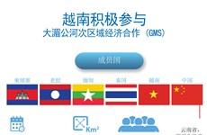 图表新闻:越南积极参与大湄公河次区域经济合作机制