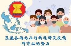 图表新闻:东盟各国为应对新冠肺炎疫情所作出的努力