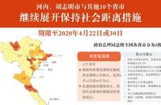图表新闻:河内、胡志明市以及其他10个省市继续展开保持社会距离措施