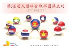 图表新闻:第36届东盟峰会取得圆满成功