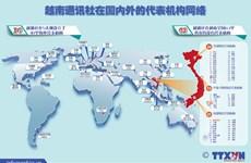图表新闻:越南通讯社在国内外的代表机构网络