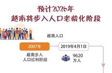 图表新闻:预计2026年越南将步入人口老龄化阶段