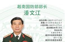 图表新闻:潘文江被任命为越南国防部部长