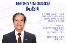 图表新闻:阮金山被任命为越南教育与培训部部长