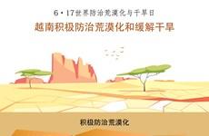 图表新闻:越南积极防治荒漠化和缓解干旱