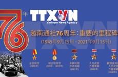 图表新闻:越南通讯社76周年:重要的里程碑