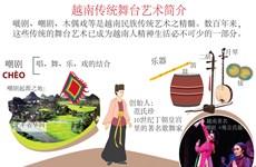 图表新闻:越南传统舞台艺术简介