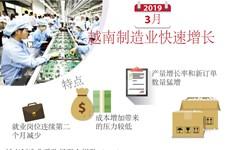 图表新闻:2019年3月越南制造业快速增长
