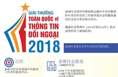图表新闻:2018年全国对外新闻奖