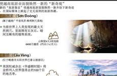 """图表新闻:使越南旅游业面貌焕然一新的""""新奇观"""""""