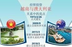 图表新闻:经贸投资——越南与澳大利亚 关系中的亮点