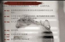 图表新闻:裴春湃——才华横溢的越南画家