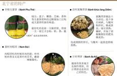图表新闻:北宁省的特产