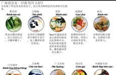 图表新闻:广南省会安一日游 吃什么好?