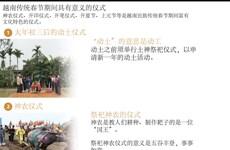 图表新闻:越南传统春节期间具有意义的仪式
