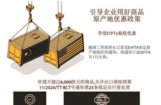 图表新闻:引导企业用好商品原产地优惠政策