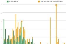 图表新闻:越南连续43天无新增 本地社区传播病例